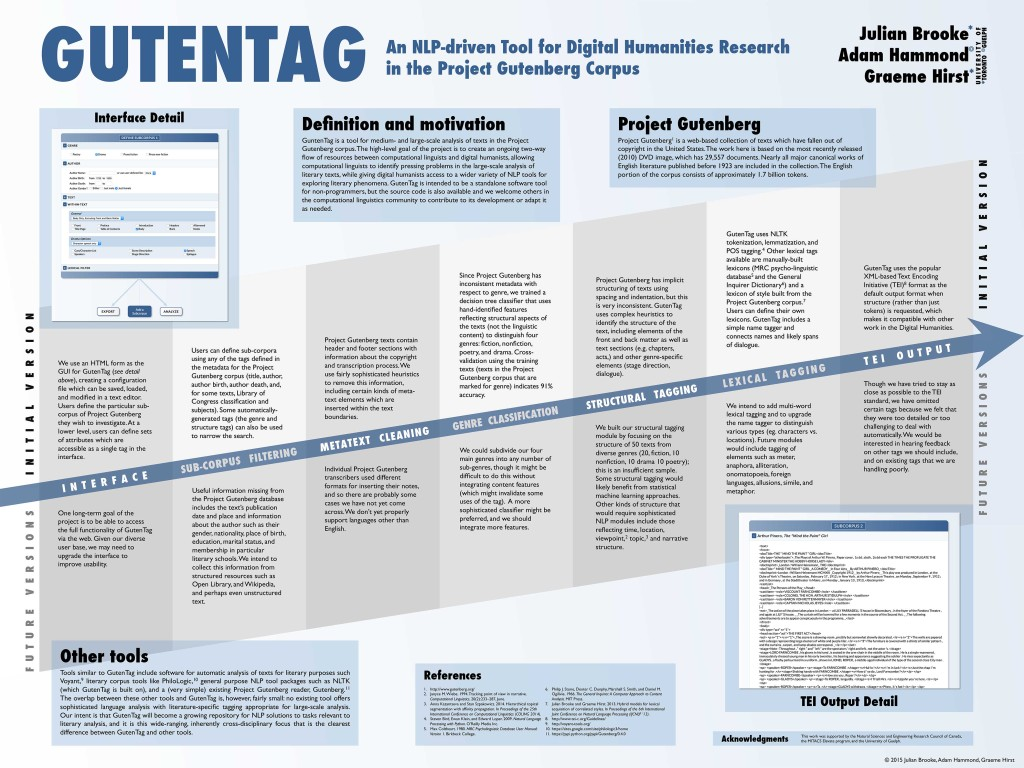 Poster for Project GutenTag presented at the Computational Linguistics for Literature workshop at NAACL 2015 in Denver.