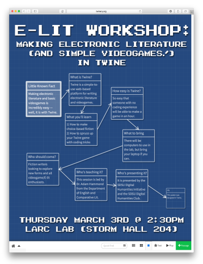 Twine Workshop @ SDSU, March 3rd
